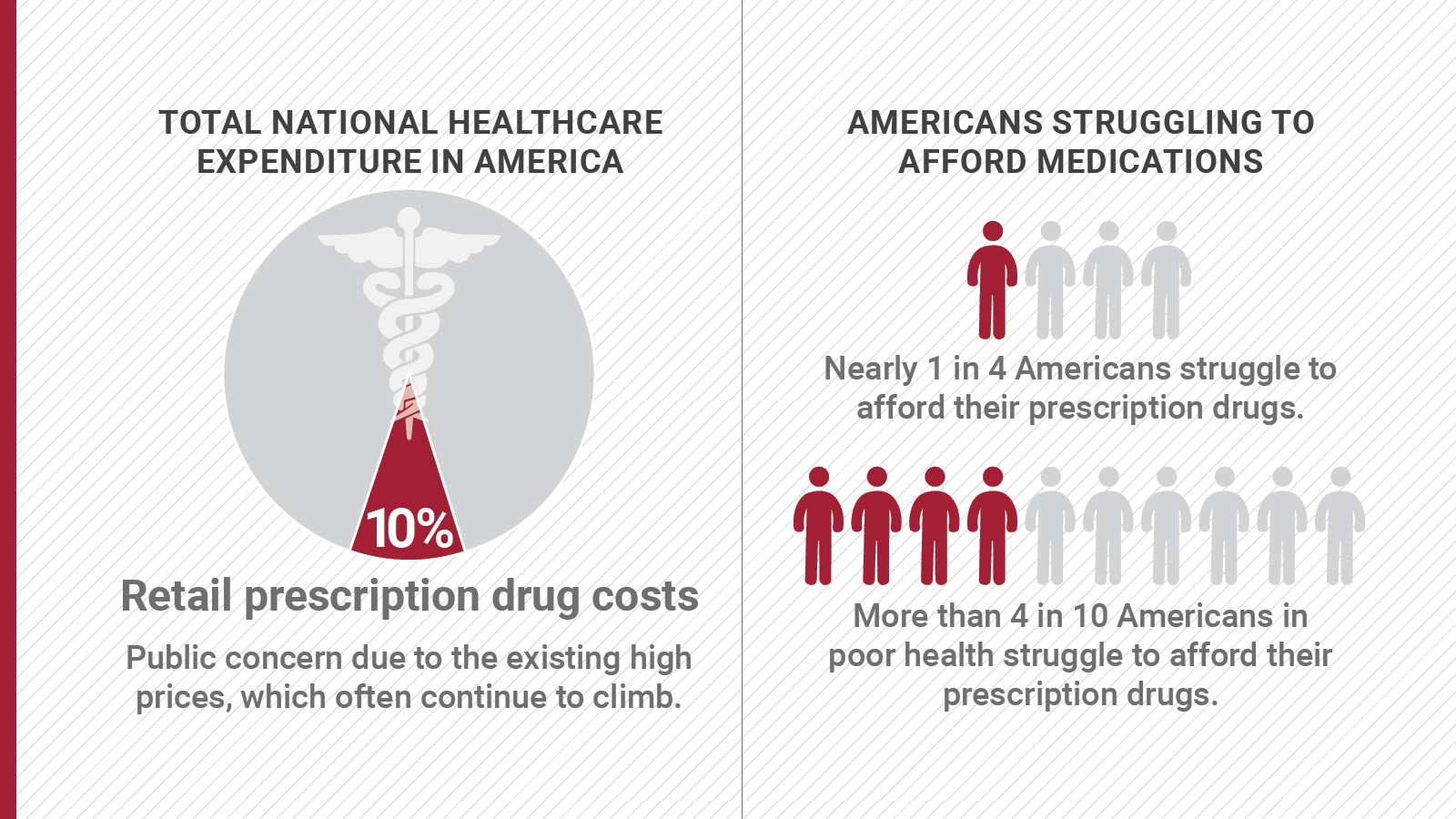 The Real Price of Medications  d386a524f08bb